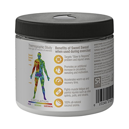 photo Wallpaper of Sports Research-Sweet Sweat Coconut 'Workout Enhancer' Gel   Made With Extra Virgin Organic Coconut-