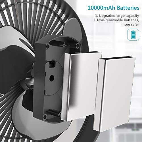 OPOLAR 10000mAh 8-Inch Rechargeable Battery Operated Clip on Fan, 4 Speeds Fast Air Circulating USB Fan, Sturdy Clamp Portable for Outdoor Camper Golf Cart or Indoor Gym Treadmill Personal Office Desk by OPOLAR (Image #1)