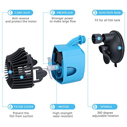 Kedsum 1850gph aquarium circulation pump wave maker with for Fish tank wave maker