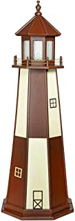 product image for DutchCrafters Decorative Lighthouse - Poly, Cape Henry Style (Brown/Ivory, 6)