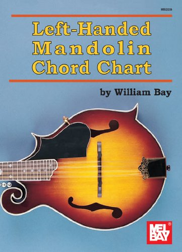 Left-Handed Mandolin Chord Chart by William Bay (Author of 200 Books)