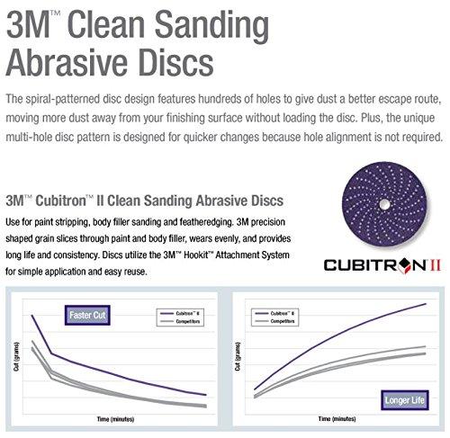3M 30460 Hookit Purple 5'' P800 Grit Clean Sanding Disc