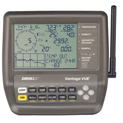 Davis Instruments Wireless LCD Console/Receiver (Lcd Hpa)