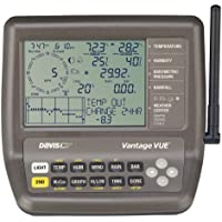 Davis Vantage Vue 2nd Station Console/Receiver