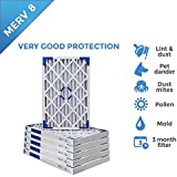 16x20x2 MERV 8 AC Furnace 2 Inch Air Filters - 12 PACK