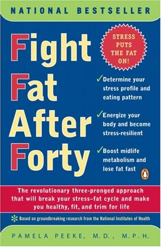 Fight Fat After Forty