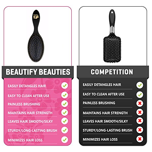 Beautify Beauties Detangling Hair Brush Classic Metallic Color Black Best Hair Brush For Women Men And Children Use For Wet And Dry Hair