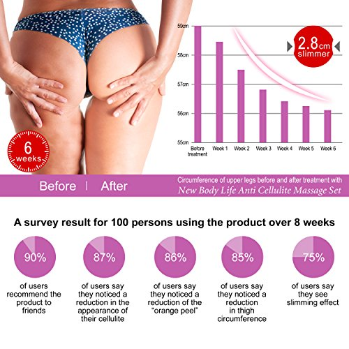 Anti-Cellulite-Cup-with-Cellulite-Massager-Vacuum-Suction-Cup-for-Cellulite-Treatment-Amazing-Cellulite-Remover-Best-Silicone-Suction-Cup-Set-for-Cupping-Therapy-2-Cups-1-BrushMitt