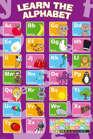 Amazon.com: Learn the Alphabet ABC poster 24 x 36 inches: Prints ...