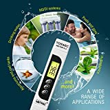 TDS Meter Digital Water Tester - ppm Meter, EC