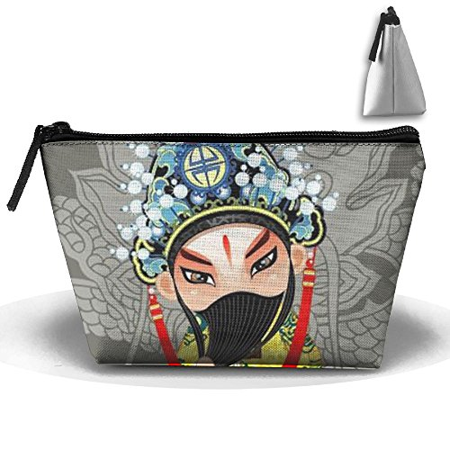 Chinese Opera Makeup - 7