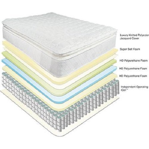 slumber ip top spring sizes dream mattress image pillow multiple