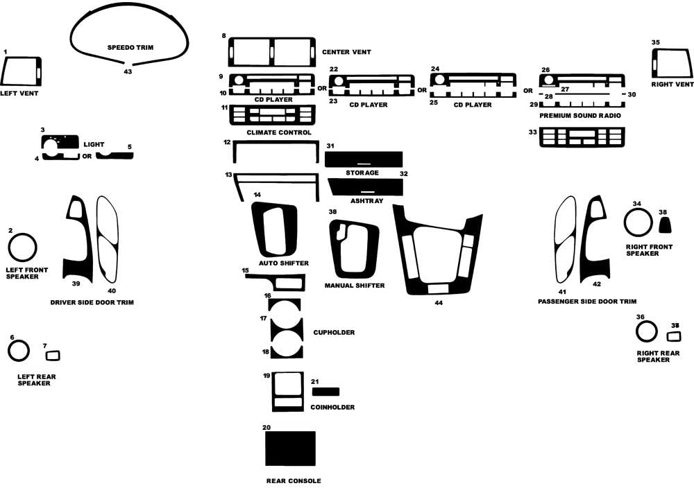 Rvinyl Rdash Dash Kit Decal Trim for BMW 3-Series 1999-2005 - Carbon Fiber 3D (Black)