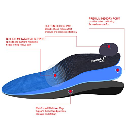 d6f6063c74 Foot Arch Support Shoe Insert Orthotic Plantar Fasciitis Insoles for Men  and Women Flat Feet Over