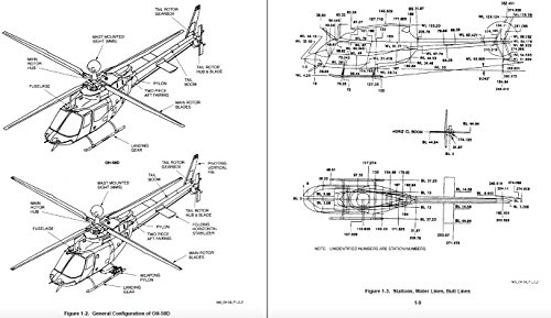 Helicopter Technical Manual - U.S. Army Bell 206A JetRanger OH-58 A/C/D Kiowa Helicopter TECHNICAL MANUAL AVIATION UNIT MAINTENANCE AND AVIATION INTERMEDIATE MAINTENANCE (AVIM) MANUAL NONDESTRUCTIVE INSPECTION PROCEDURES