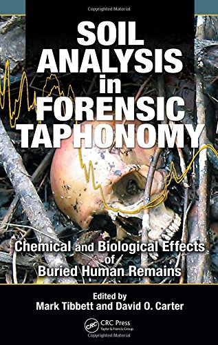 Soil Analysis in Forensic Taphonomy: Chemical and Biological Effects of Buried Human Remains