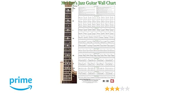 Jazz Guitar Wall Chart: Corey Christiansen: 9780786667154: Amazon ...