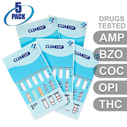 Most bought Multidrug Tests