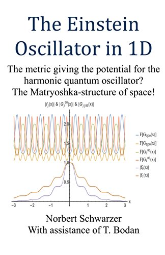 The Einstein Oscillator in 1D: The metric giving the potential for the harmonic quantum oscillator? The Matryoshka-structure of Space!