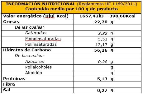 LAPASION - Bizcochos sin azúcar con edulcorante 2 Kg: Amazon.es: Alimentación y bebidas