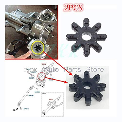 Most bought Power Steering Flex Couplers
