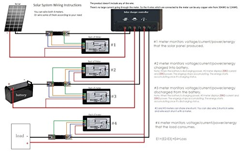 Bayite DC 6.5-100V 0-100A LCD Display Digital Current ...