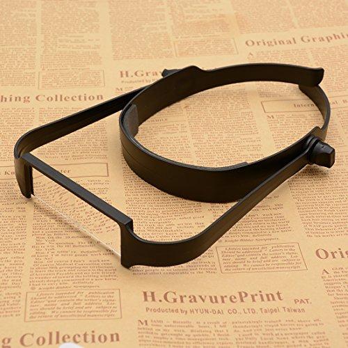 Headband Magnifier,ASDOMO 1.6 x 2.0x 2.5 x 3.5x Helmet Headband Replaceable Lens Magnifier Magnifier Magnify Glass for Reading and Repair