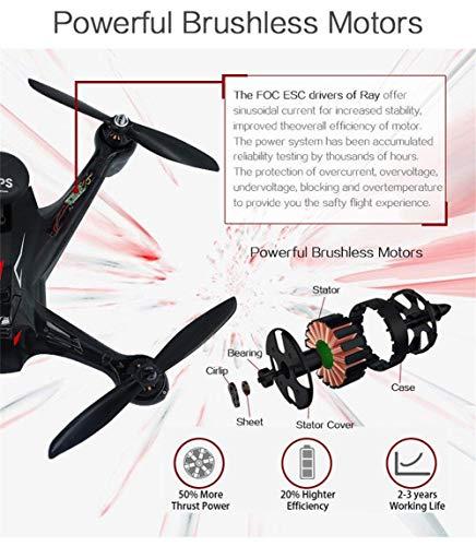 YTBLF 5G Drahtlose FPV-Funksteuerung Drohne GPS Brushless ...