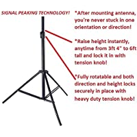 Indoor Attic Mount with Signal Peaking Technology - Range Xperts HD-T200-Tripod