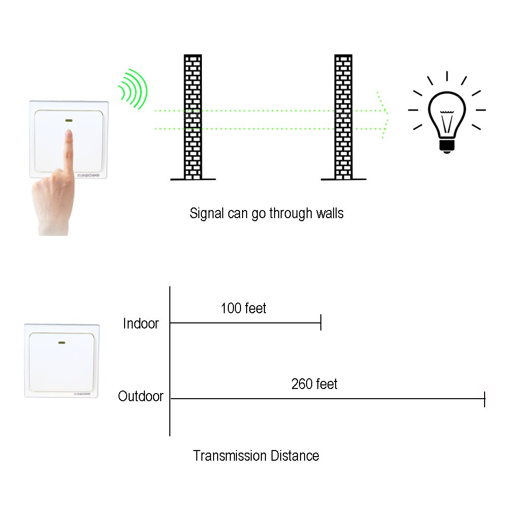 Acegoo Wireless Wall Switch Self Powered Kinetic No Wiring 240v Light Diagram Photo Album Wire Battery Required Remote Control Lighting Appliances Sync Works With Receiver