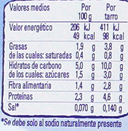 Nestlé Selección puré de verduras y carne, variedad Verduritas de ...
