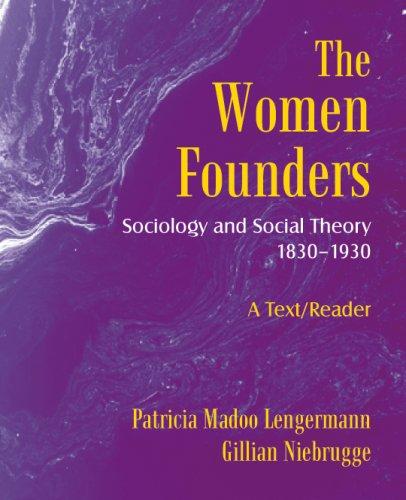 Women Founders