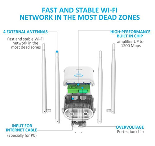 Persevere WiFi Range Extender, 1200Mbps Wifi Booster Signal Extenders Wi-Fi Repeater with 4 External Antennas, AC1200 WiFi Signal Amplifier Dual External Band Available 2.4GHz and 5GHz by Persevere (Image #3)