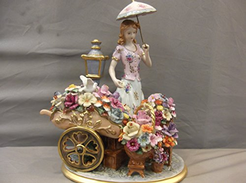 Basket Sculpture (Beautiful Porcelain Dresden Sculpture of Lady with Flower Basket)