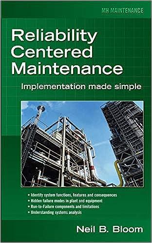 Mantenimiento Centrado en la Confiabilidad (RCM): Implementación simplificada