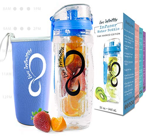 (Live Infinitely 32 oz. Fruit Infuser Water Bottles with Time Marker, Insulation Sleeve & Recipe eBook - Fun & Healthy Way to Stay Hydrated (Blue Timeline))