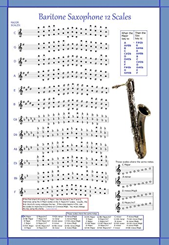 BARITONE SAXOPHONE POSTER - 12 SCALES FOR SAX