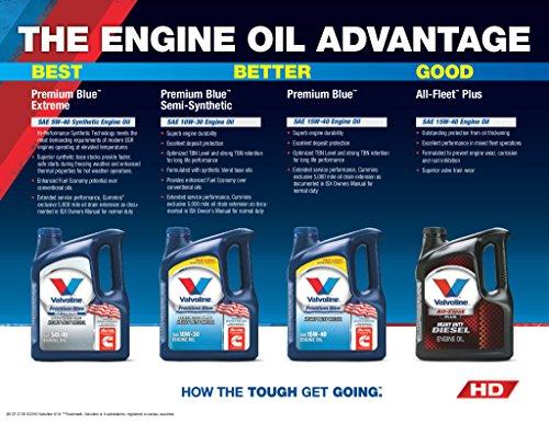 Valvoline premium blue sae 15w 40 heavy duty motor oil 1 for Buy motor oil online