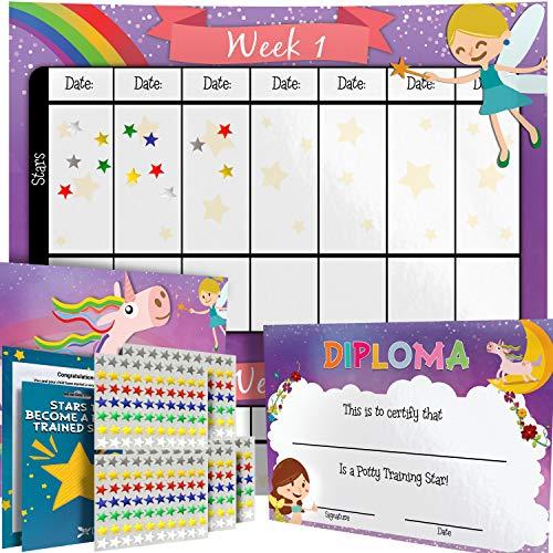 (Potty Training Chart - Reward Sticker Chart - Girls Theme - Marks Behavior Progress – Motivational Toilet Training for Toddlers and Children – Great for Boys and for Girls (Girls Theme))