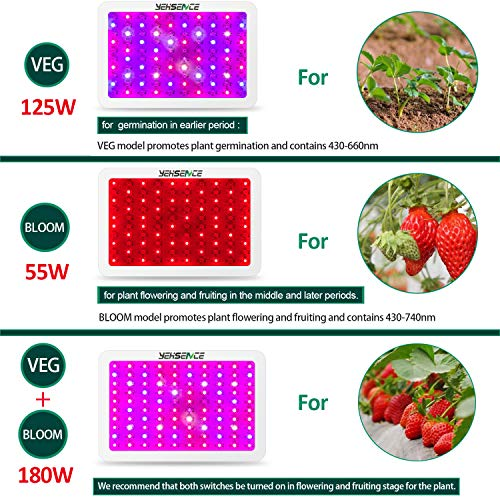 1000w LED Grow Light with Bloom and Veg Switch,Yehsence (15W LED) Triple-Chips LED Plant Growing Lamp Full Spectrum with Daisy Chained Design for Professional Indoor Plants,can Replace HPS Grow Light
