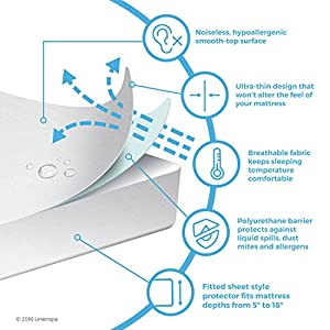 LINENSPA Premium Smooth Fabric Mattress Protector - 100% Waterproof - Hypoallergenic - 10 Year Warranty - Vinyl Free - Full