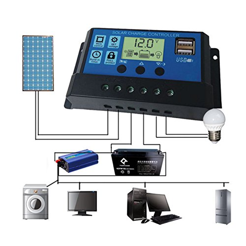 All Goodly 20A Dual USB Solar Battery Charge Controller 12V 24V