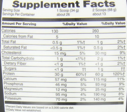 Body fortress protein nutrition facts