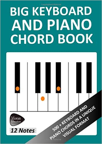 Big Keyboard And Piano Chord Book Richard Moran 9781471014956