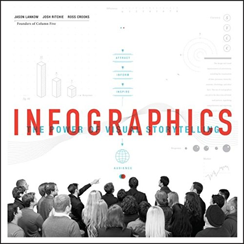 Infographics: The Power of Visual Storytellingの詳細を見る