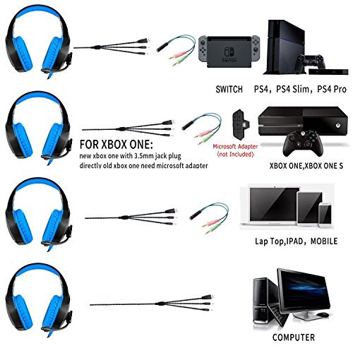 Gaming Headset for PS4 – Stereo PC Gaming Headset with LED