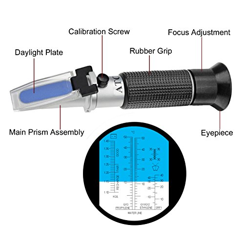 Windscreen Water Hothap Antifreeze Refractometer Hand Refractometer for Ethylene Glycol Battery Propylene Glycol AdBlue Freeze Point of Cooler