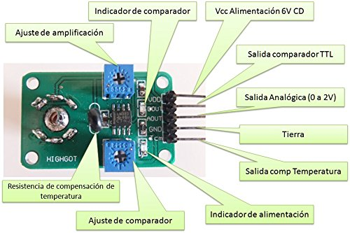 Amazon.com: jdhlabstech MG811 Carbon Dioxide (CO2) Sensor + Detector Module (DIY Air Quality Monitoring): Computers & Accessories
