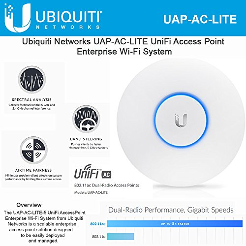 Ubiquiti Networks UniFi AP AC Lite, Dual-Band 24V passive PoE, UAP-AC-LITE (24V passive PoE Indoor, 2.4GHz/5GHz, 802.11 a/b/g/n/ac, 1x 10/100/1000) (Dual Radio Indoor Ap)