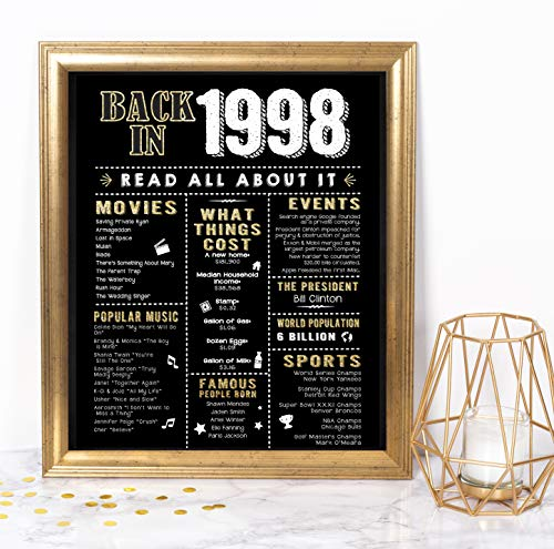 Katie Doodle 21st Birthday Decorations Gifts for Her or Him | Includes 8x10 Back-in-1998 Sign [Unframed], BD021, Black/Gold]()